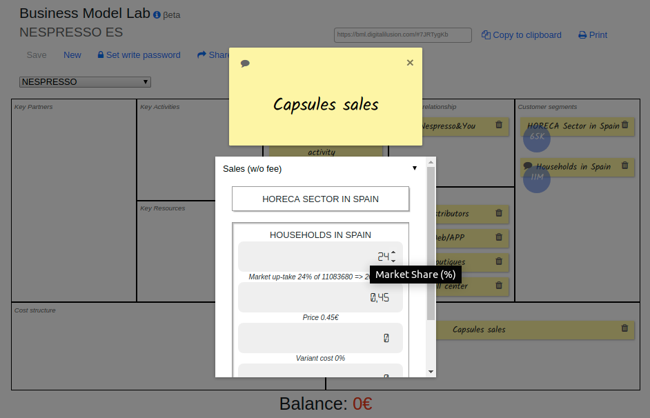 Become an expert in Business Model Lab in 10 steps - News